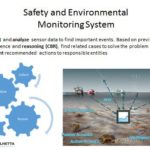 Safety and Environmental Monitoring System (SEMS)